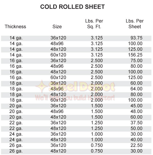cold-rolled-sheet