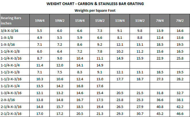 wt-chart-carbon-stainless